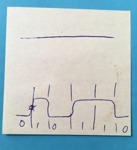 Desenhando a oscilação entre zeros e uns